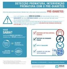 infografico pre-diabetes