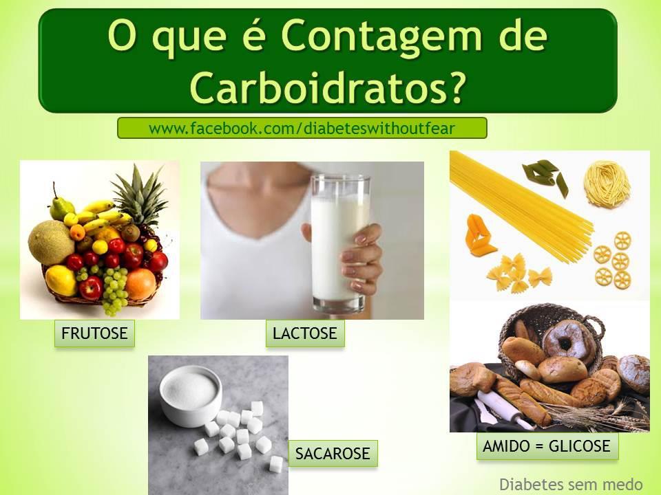 diabetes sem medo o que e contagem de carboidratos