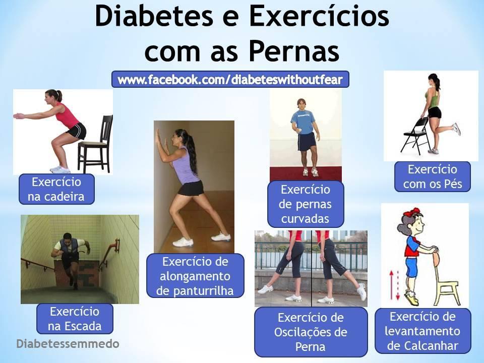 De sinais nas diabetes pernas